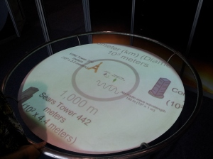 Zoom Table at INFOCOM 2012 in Kolkata